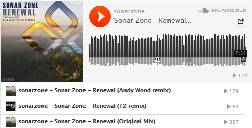 Sonar Zone Renewal Playlist